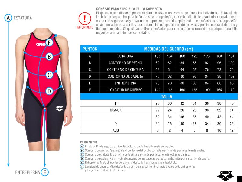 competencia-carbon-flex-mujer-guia-tallas